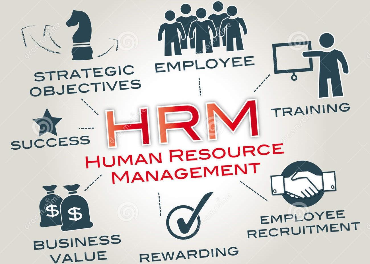 quản trị nhân sự trong doanh nghiệp