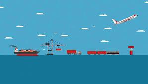 Mô tả vê một chuỗi cung ứng logistcs